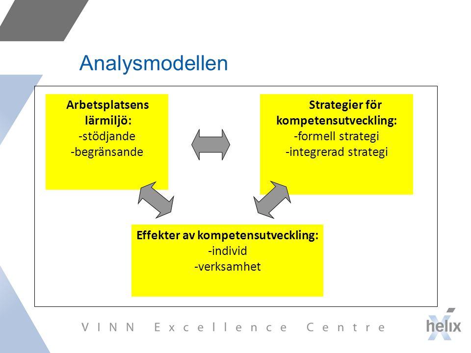 Effekter av kompetensutveckling: