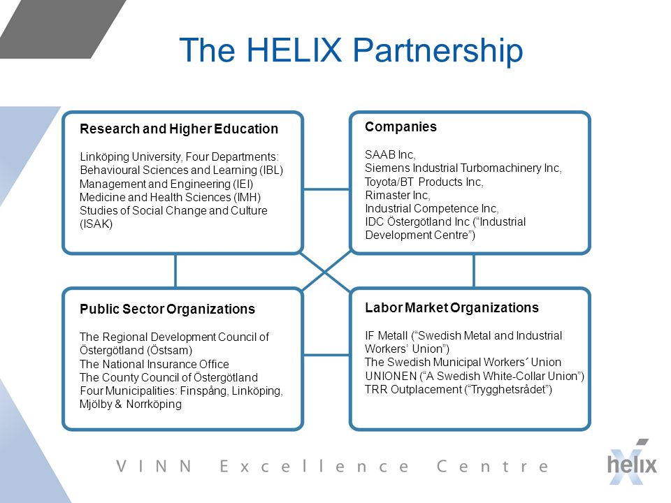 The HELIX Partnership Companies Research and Higher Education