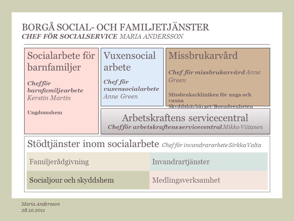 Socialarbete för barnfamiljer Vuxensocialarbete Missbrukarvård