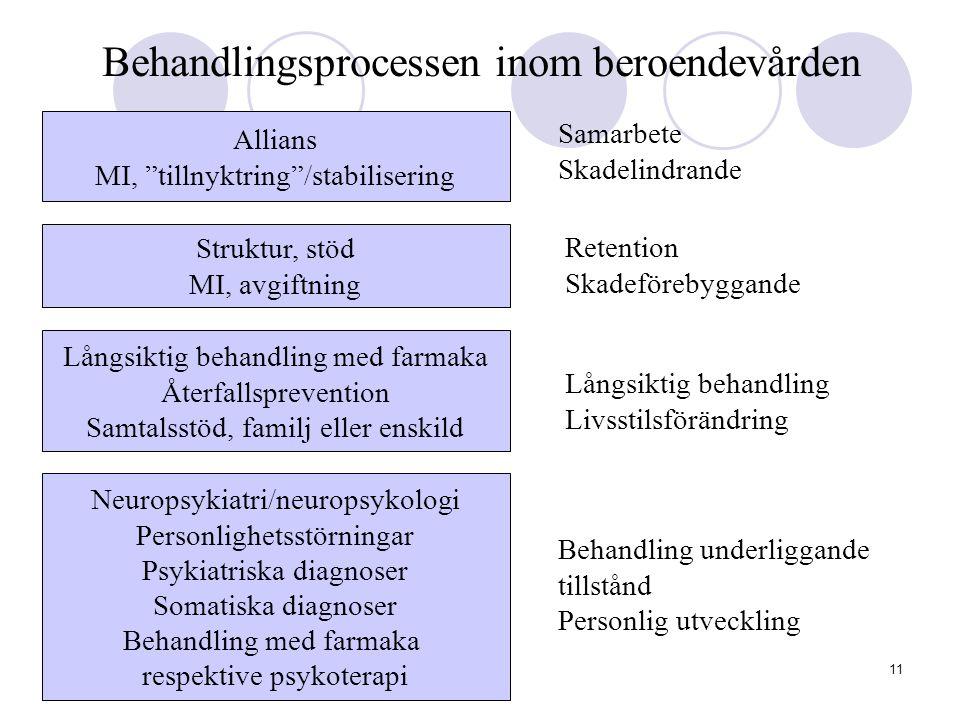 Behandlingsprocessen inom beroendevården