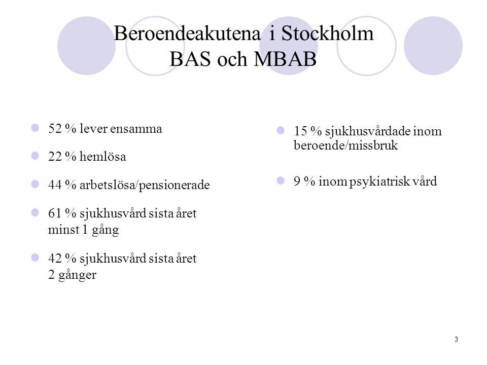 Beroendeakutena i Stockholm BAS och MBAB