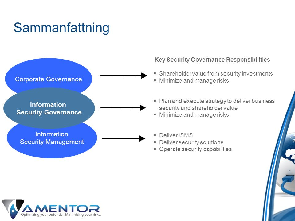 Sammanfattning Corporate Governance Information Security Governance