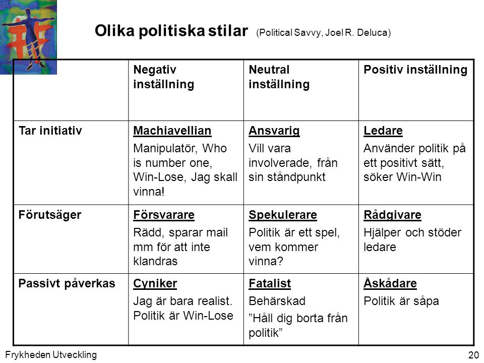 Olika politiska stilar (Political Savvy, Joel R. Deluca)