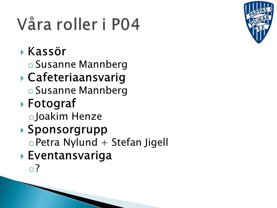 Våra roller i P04 Kassör Cafeteriaansvarig Fotograf Sponsorgrupp