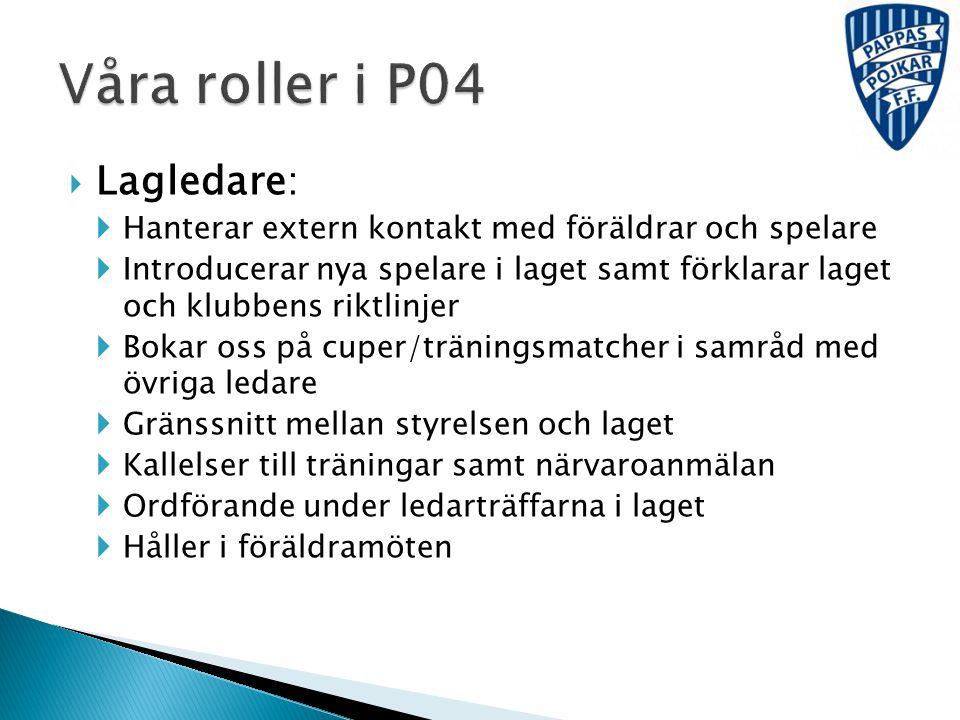 Våra roller i P04 Lagledare: