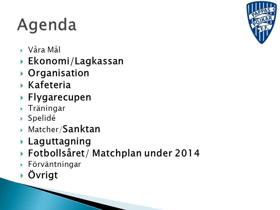 Agenda Ekonomi/Lagkassan Organisation Kafeteria Flygarecupen