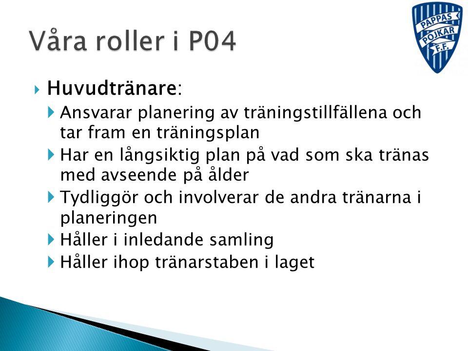 Våra roller i P04 Huvudtränare: