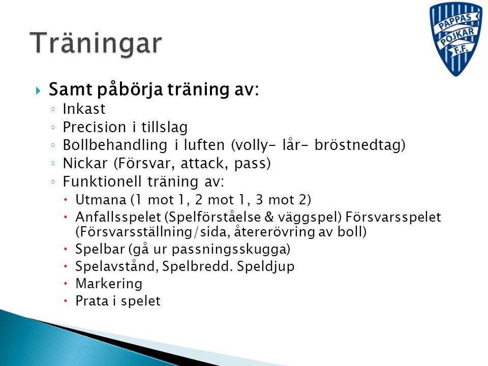 Träningar Samt påbörja träning av: Inkast Precision i tillslag