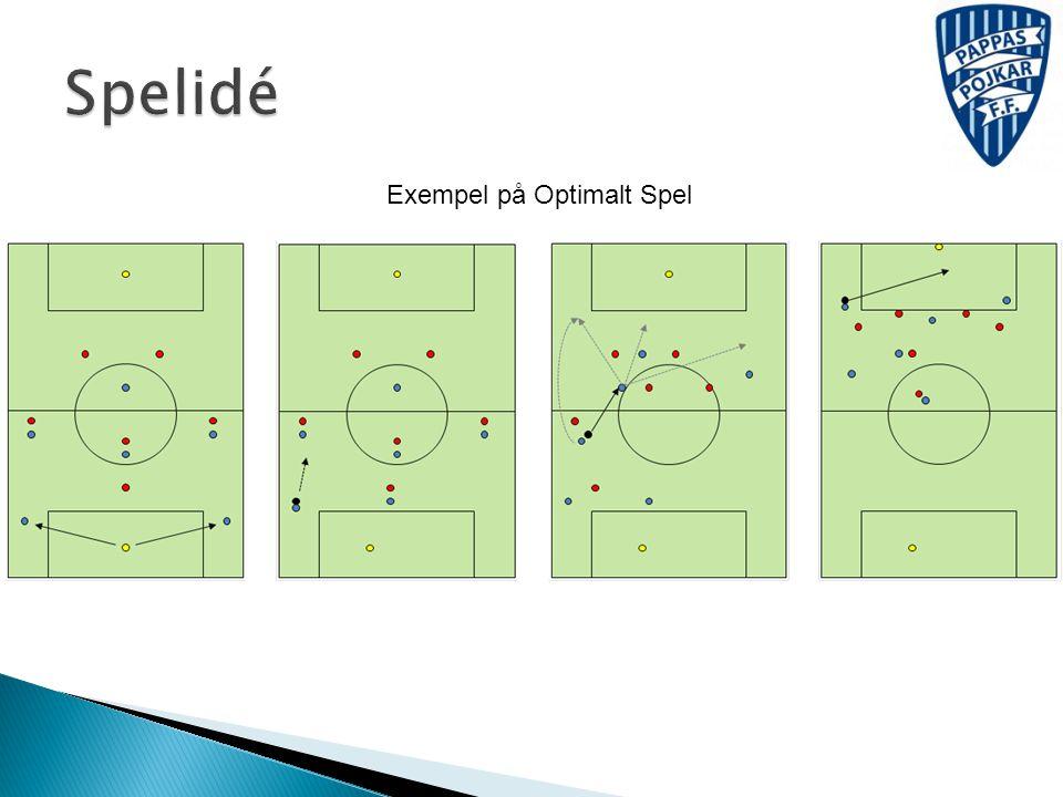 Spelidé Exempel på Optimalt Spel