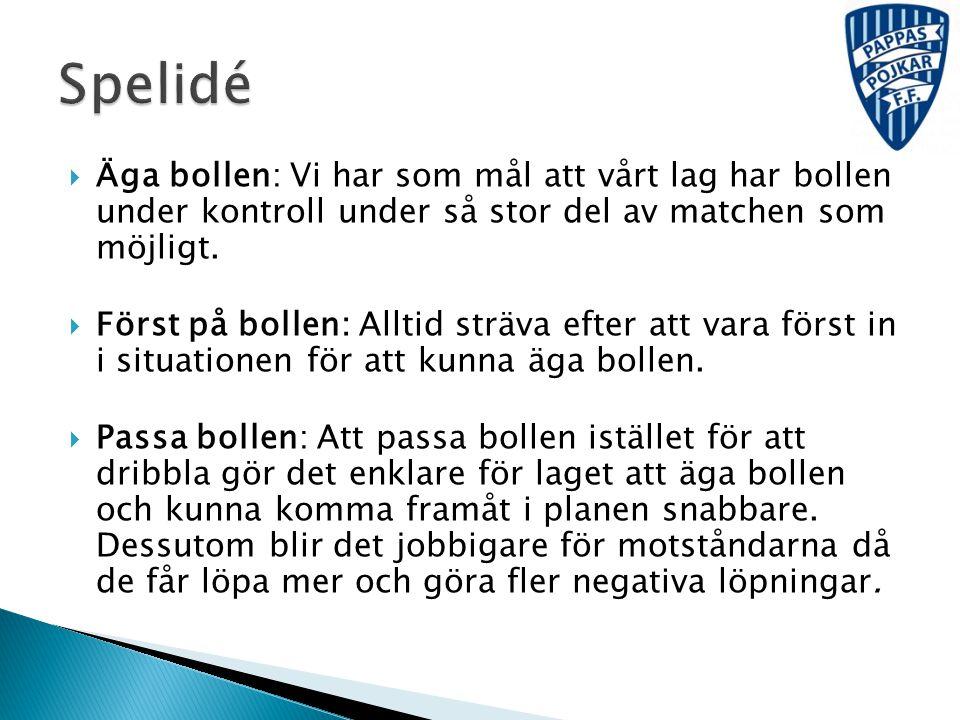 Spelidé Äga bollen: Vi har som mål att vårt lag har bollen under kontroll under så stor del av matchen som möjligt.