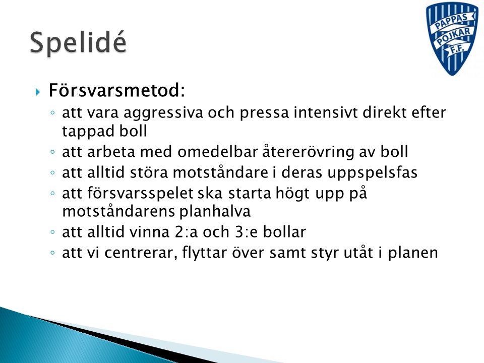 Spelidé Försvarsmetod: