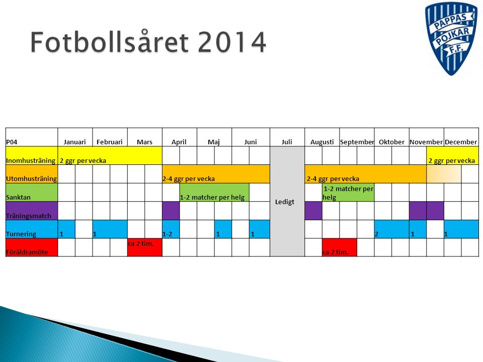 Fotbollsåret 2014 P04 Januari Februari Mars April Maj Juni Juli