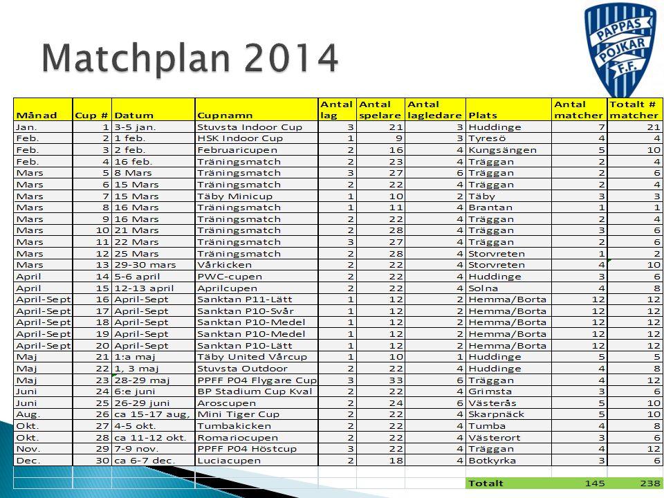 Matchplan 2014