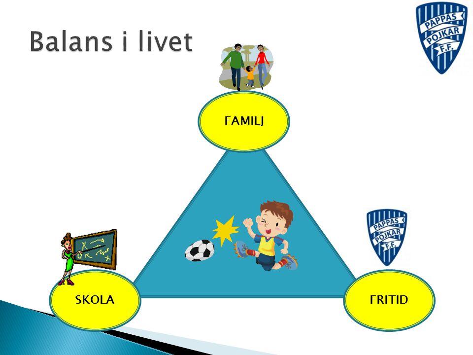 Balans i livet FAMILJ SKOLA FRITID