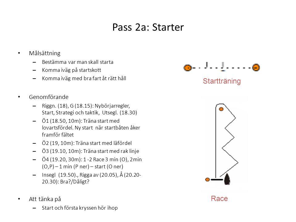 Pass 2a: Starter Startträning Race Målsättning Genomförande