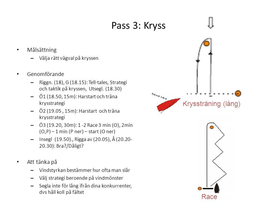 Pass 3: Kryss Kryssträning (lång) Race Målsättning Genomförande