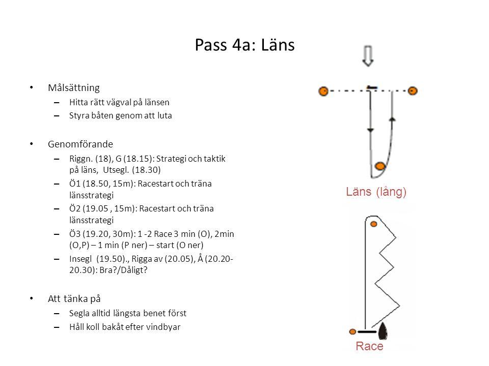 Pass 4a: Läns Läns (lång) Race Målsättning Genomförande Att tänka på