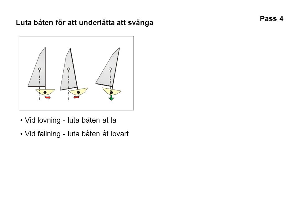 Pass 4 Luta båten för att underlätta att svänga. Vid lovning - luta båten åt lä.