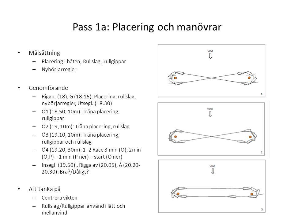 Pass 1a: Placering och manövrar