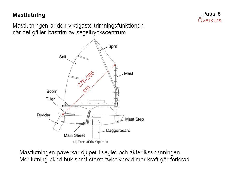 Mastlutning Mastlutningen är den viktigaste trimningsfunktionen när det gäller bastrim av segeltryckscentrum.