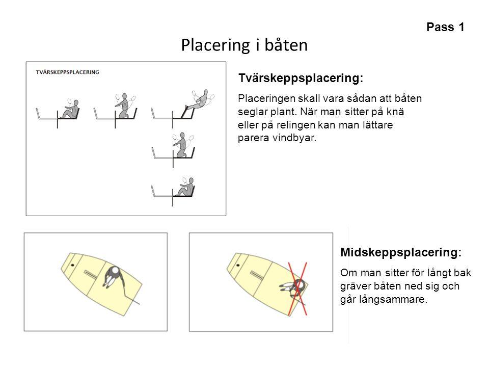 Placering i båten Pass 1 Tvärskeppsplacering: Midskeppsplacering: