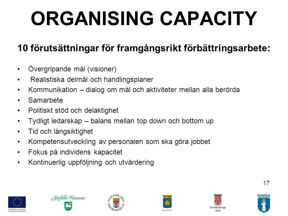 ORGANISING CAPACITY 10 förutsättningar för framgångsrikt förbättringsarbete: Övergripande mål (visioner)