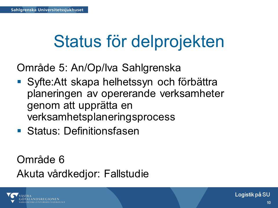 Status för delprojekten