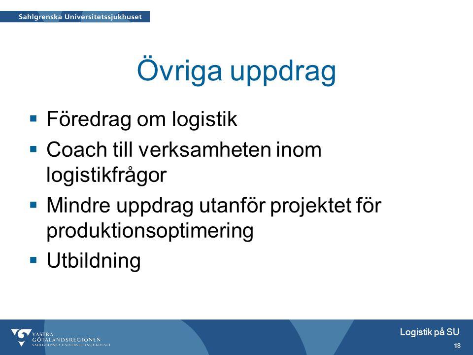 Övriga uppdrag Föredrag om logistik