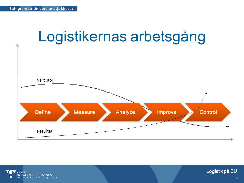 Logistikernas arbetsgång