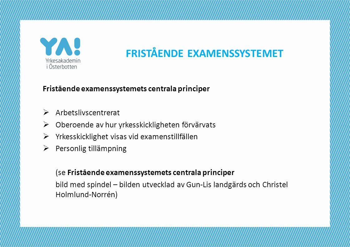 FRISTÅENDE EXAMENSSYSTEMET