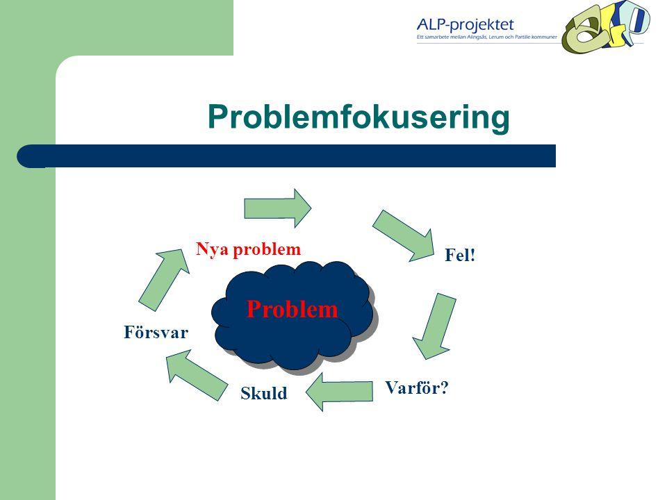 Problemfokusering Nya problem Fel! Problem Försvar Varför Skuld
