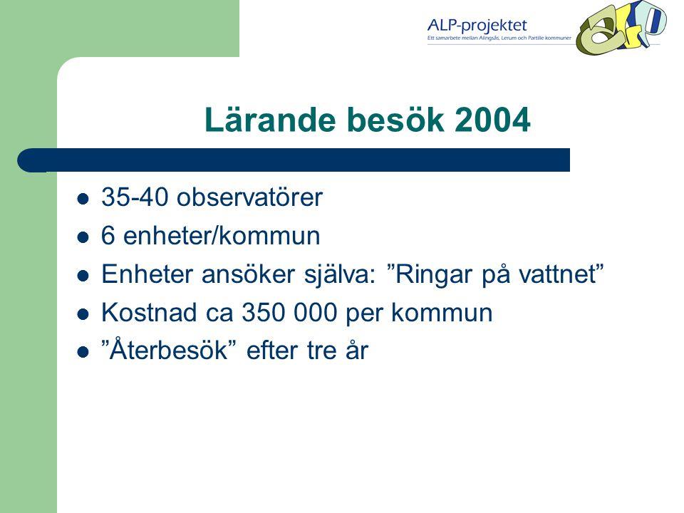 Lärande besök 2004 35-40 observatörer 6 enheter/kommun