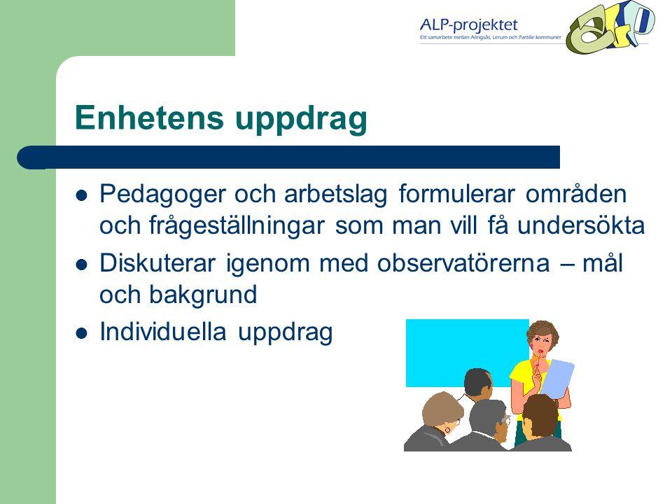 Enhetens uppdrag Pedagoger och arbetslag formulerar områden och frågeställningar som man vill få undersökta.