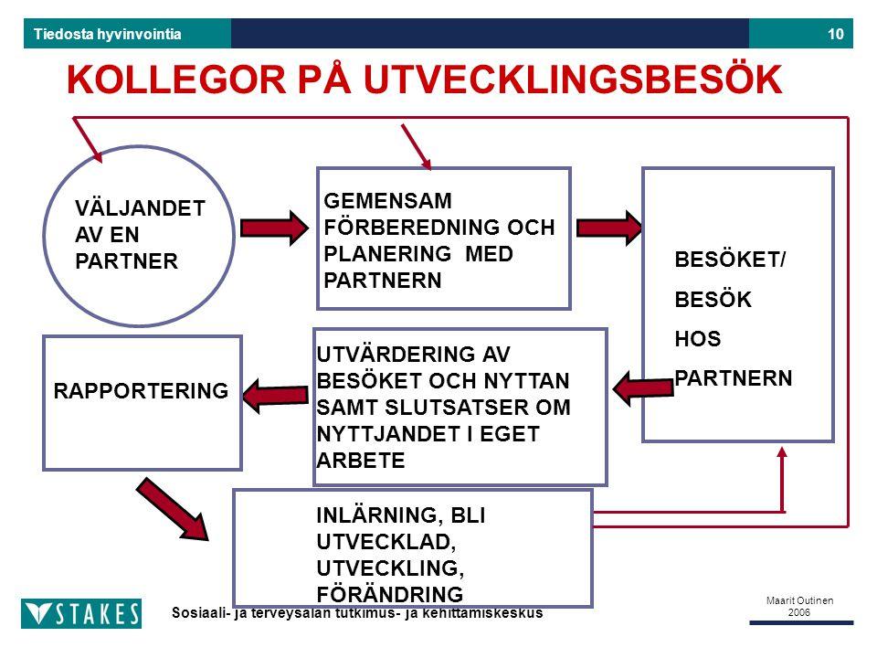 KOLLEGOR PÅ UTVECKLINGSBESÖK