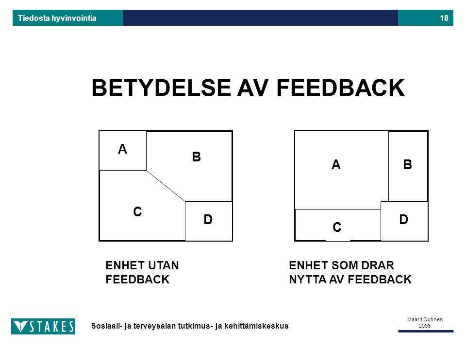 BETYDELSE AV FEEDBACK A B C D ENHET UTAN FEEDBACK