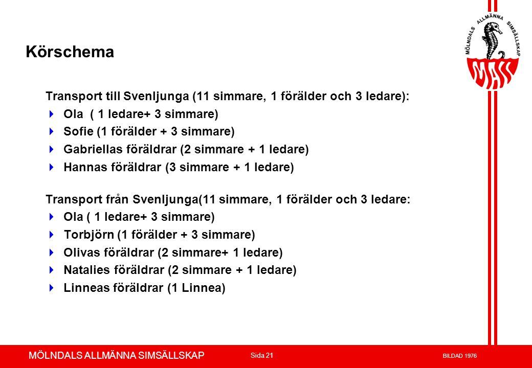 Körschema Transport till Svenljunga (11 simmare, 1 förälder och 3 ledare): Ola ( 1 ledare+ 3 simmare)