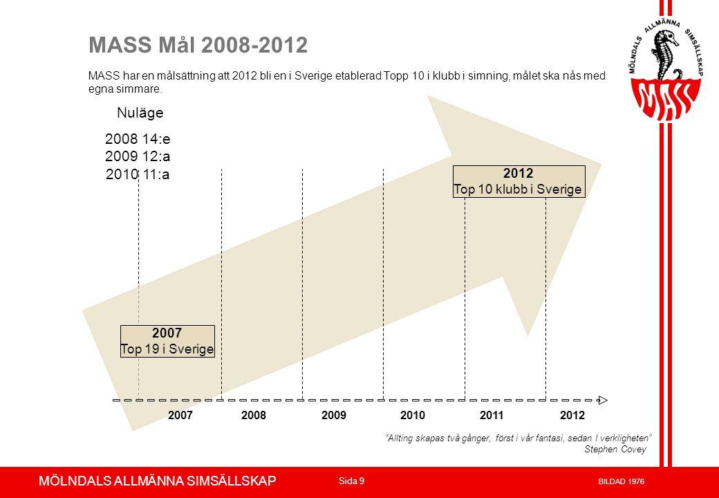MASS Mål 2008-2012 MASS har en målsättning att 2012 bli en i Sverige etablerad Topp 10 i klubb i simning, målet ska nås med egna simmare.