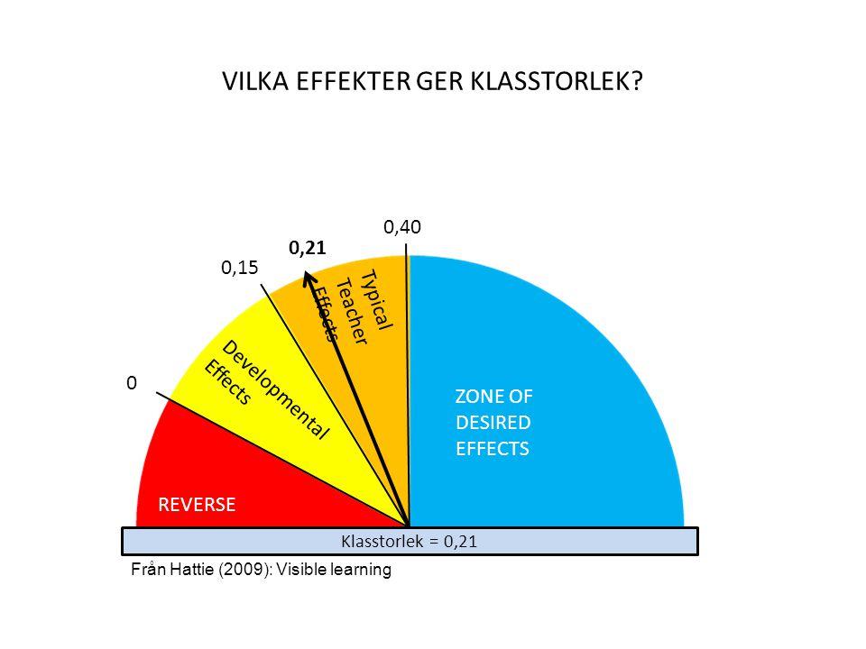 VILKA EFFEKTER GER KLASSTORLEK