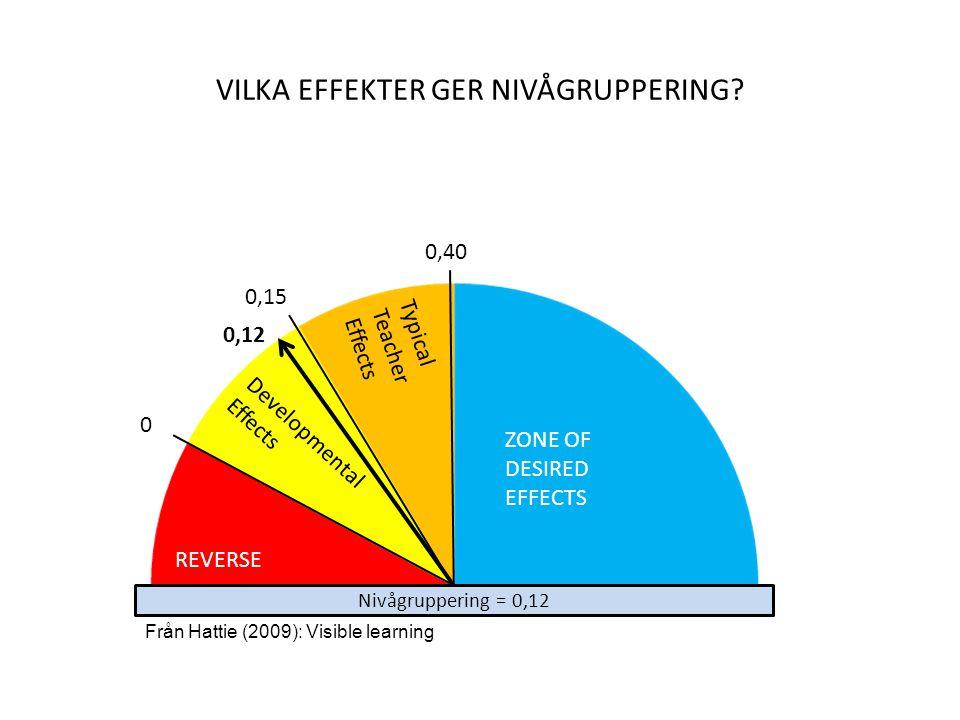 VILKA EFFEKTER GER NIVÅGRUPPERING