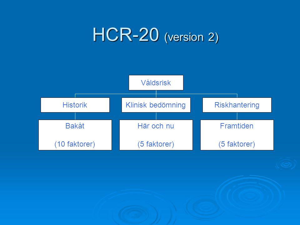 HCR-20 (version 2) Våldsrisk Historik Klinisk bedömning Riskhantering
