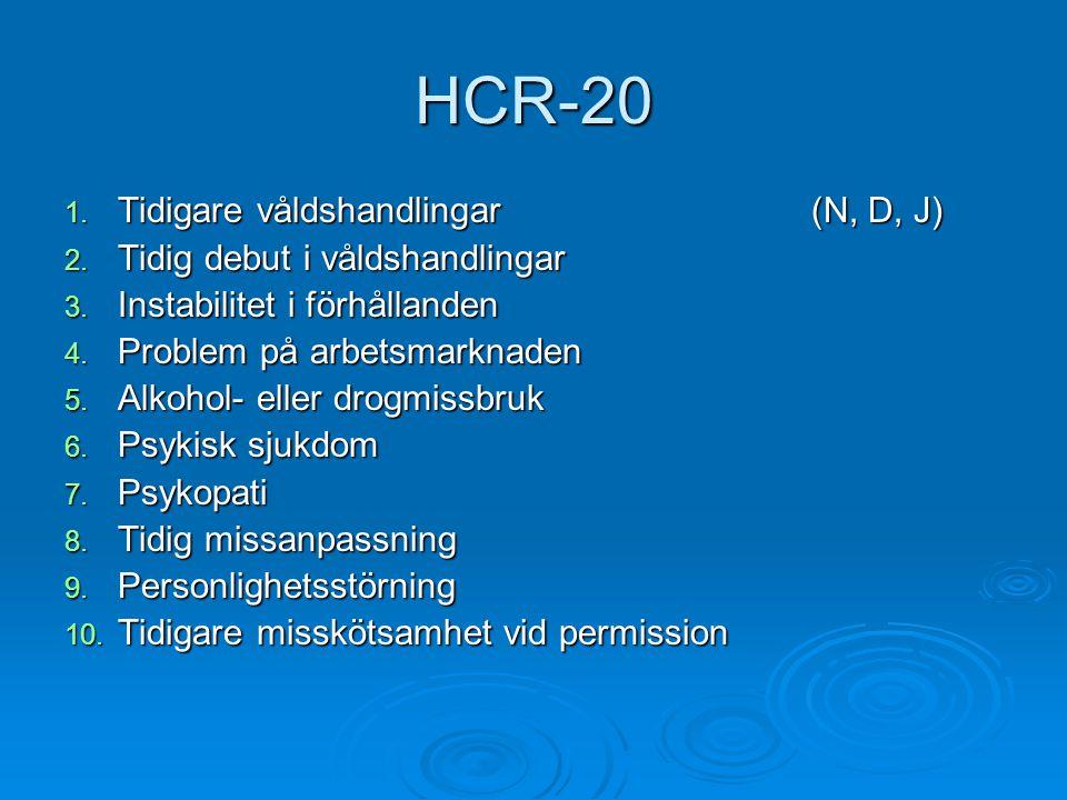 HCR-20 Tidigare våldshandlingar (N, D, J)