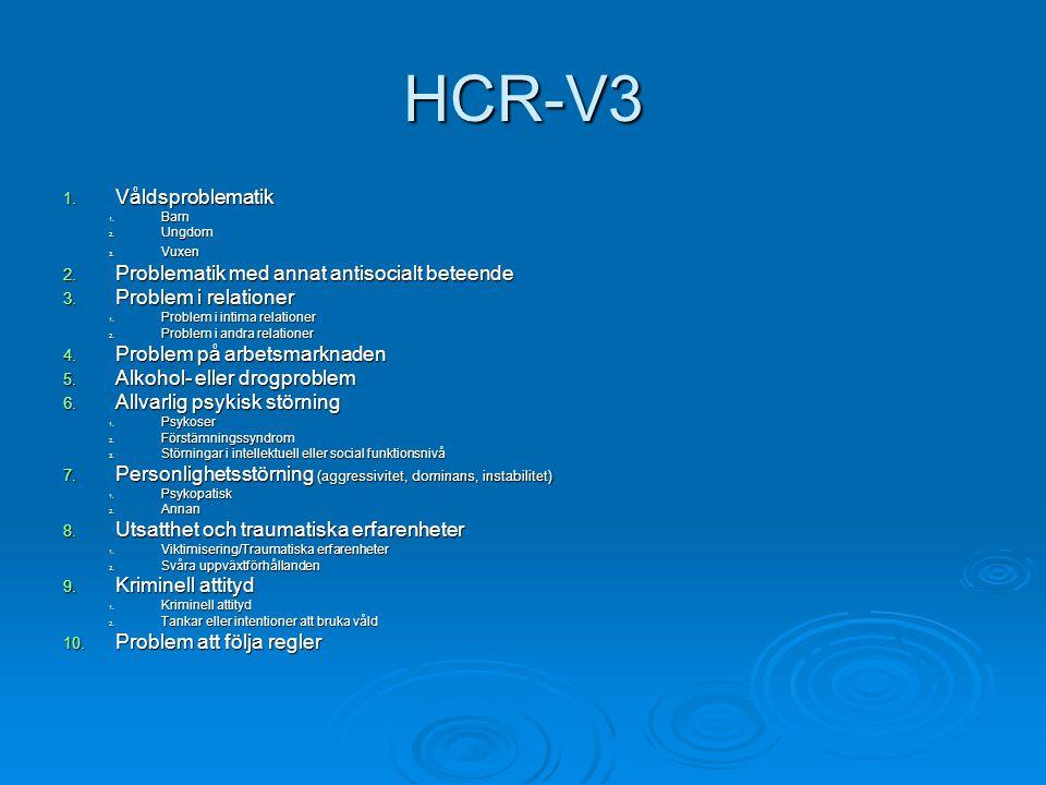 HCR-V3 Våldsproblematik Problematik med annat antisocialt beteende