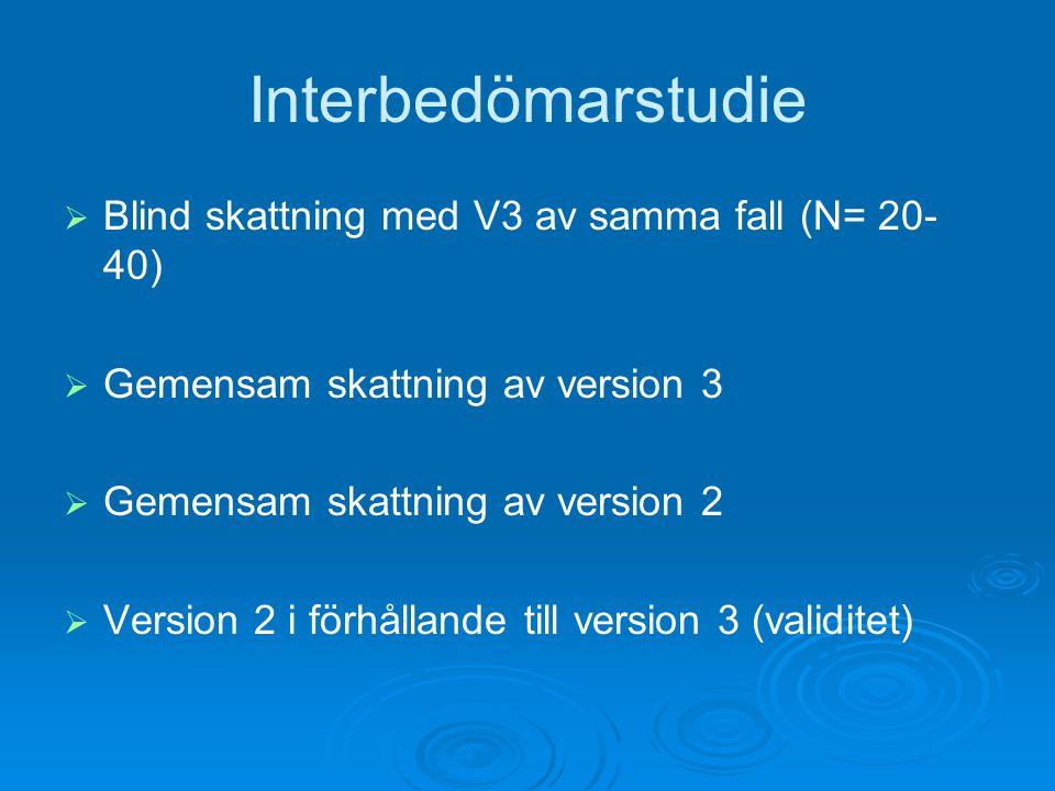 Interbedömarstudie Blind skattning med V3 av samma fall (N= 20-40)