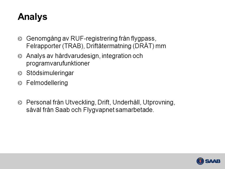 Analys Genomgång av RUF-registrering från flygpass, Felrapporter (TRAB), Driftåtermatning (DRÅT) mm.