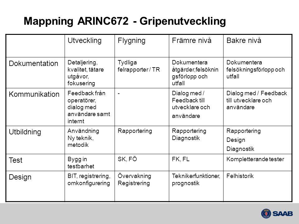 Mappning ARINC672 - Gripenutveckling