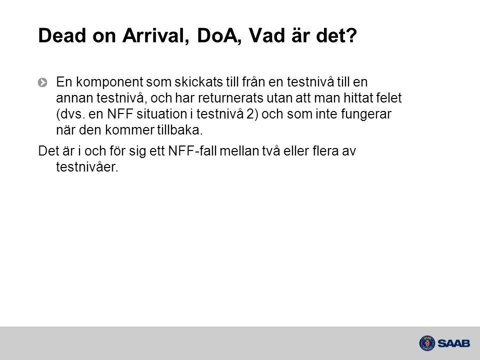 Dead on Arrival, DoA, Vad är det