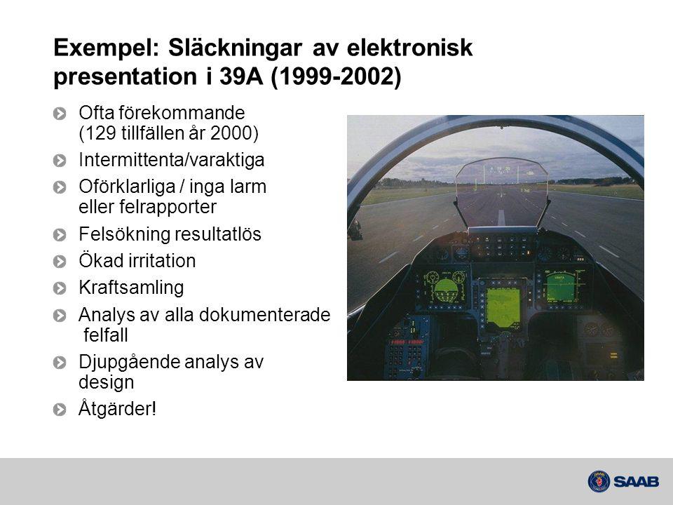 Exempel: Släckningar av elektronisk presentation i 39A (1999-2002)