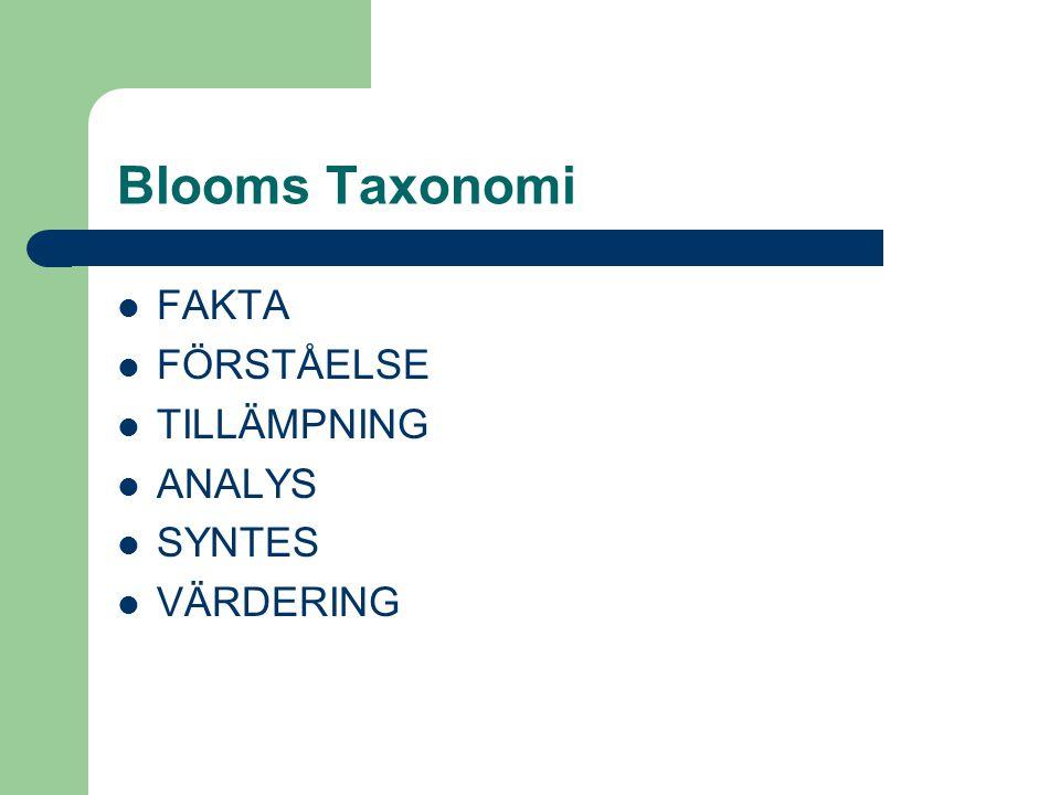 Blooms Taxonomi FAKTA FÖRSTÅELSE TILLÄMPNING ANALYS SYNTES VÄRDERING