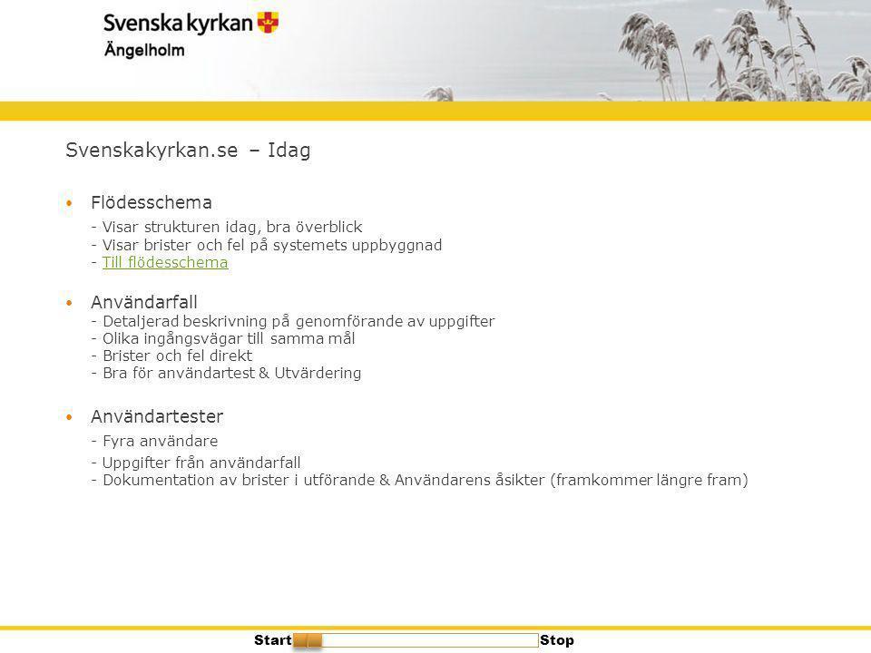 Svenskakyrkan.se – Idag