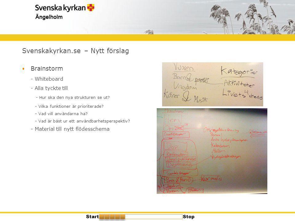 Svenskakyrkan.se – Nytt förslag